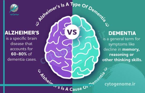 تفاوت دمانس و آلزایمر
