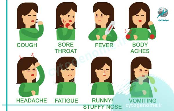 علائم اولیه آنفولانزا